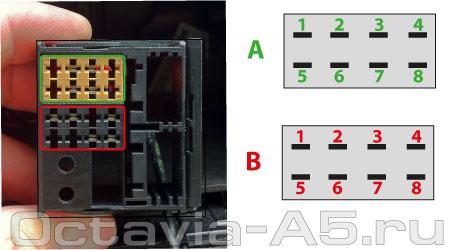 распиновка разъёма магнитолы шкода октавия а5
