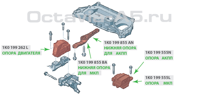 опоры двигателя bse