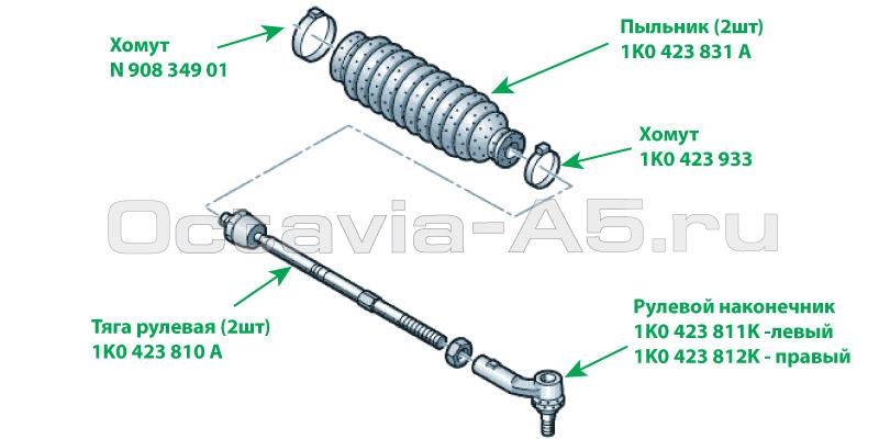 рулевой наконечник и поперечная тяга для шкоды октавия а5