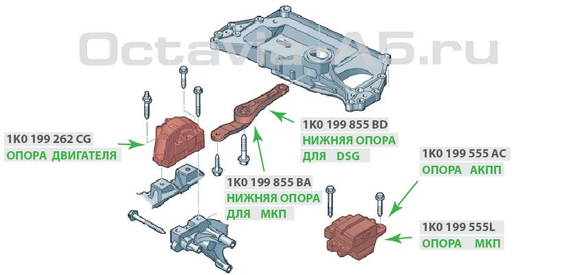 подушки двигателя и коробки Шкода Октавия А5 1.4