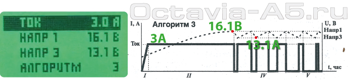 выставляем ток 6А и напряжение 16.1В