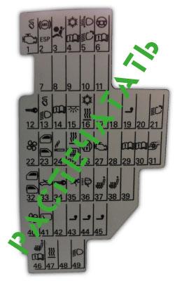 распечатать визуальную схему предохранителей шкода октавия а5