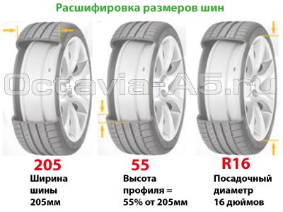 расшифровка размеров шин