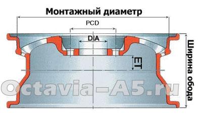 размеры дисков и резины skoda octavia а5