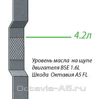 уровень масла в двигателе 1.6 шкода октавия а5