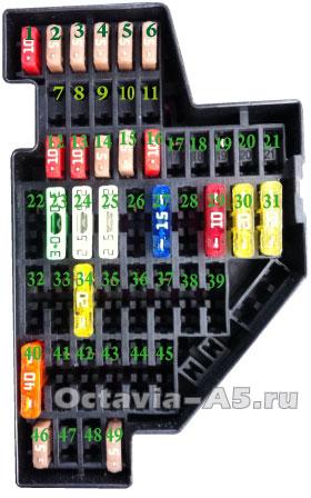 схема предохранителей в приборной панели skoda octavia